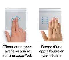 Les gestes-zoom-avant-arrière