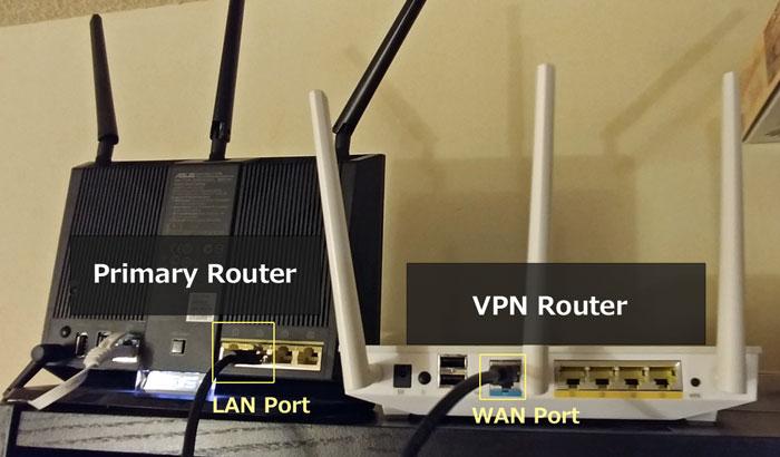 dual-router-lan