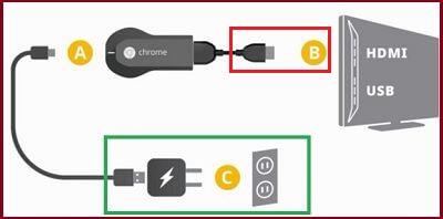 Déconnectez-Chromecast