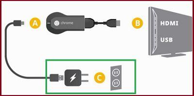 chromecast-connexion